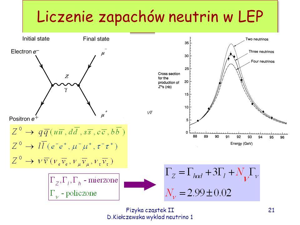 Fizyka cząstek II D.Kiełczewska wyklad neutrino 1 Liczenie zapachów neutrin w LEP 21