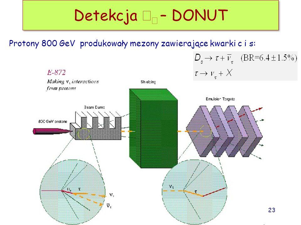 Fizyka cząstek II D.Kiełczewska wyklad neutrino 1 Detekcja – DONUT Protony 800 GeV produkowały mezony zawierające kwarki c i s: 23