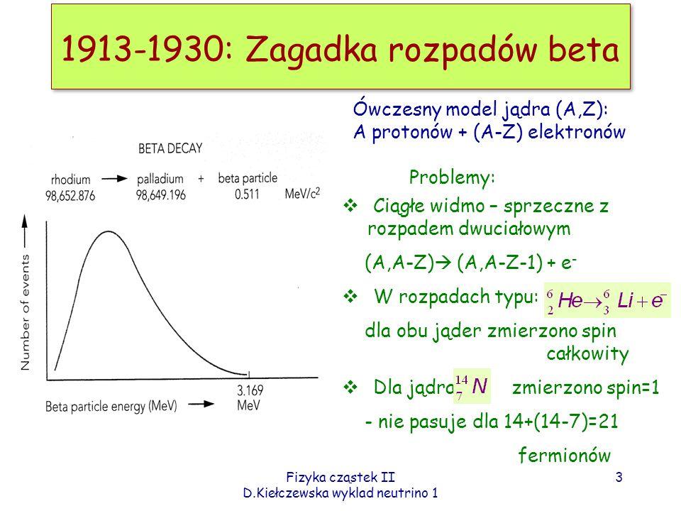 Fizyka cząstek II D.Kiełczewska wyklad neutrino 1 1913-1930: Zagadka rozpadów beta Ciągłe widmo – sprzeczne z rozpadem dwuciałowym (A,A-Z) (A,A-Z-1) +