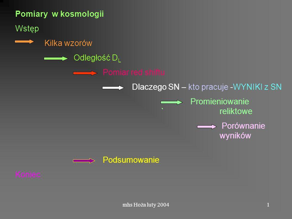 Zrozumienie SN Ia