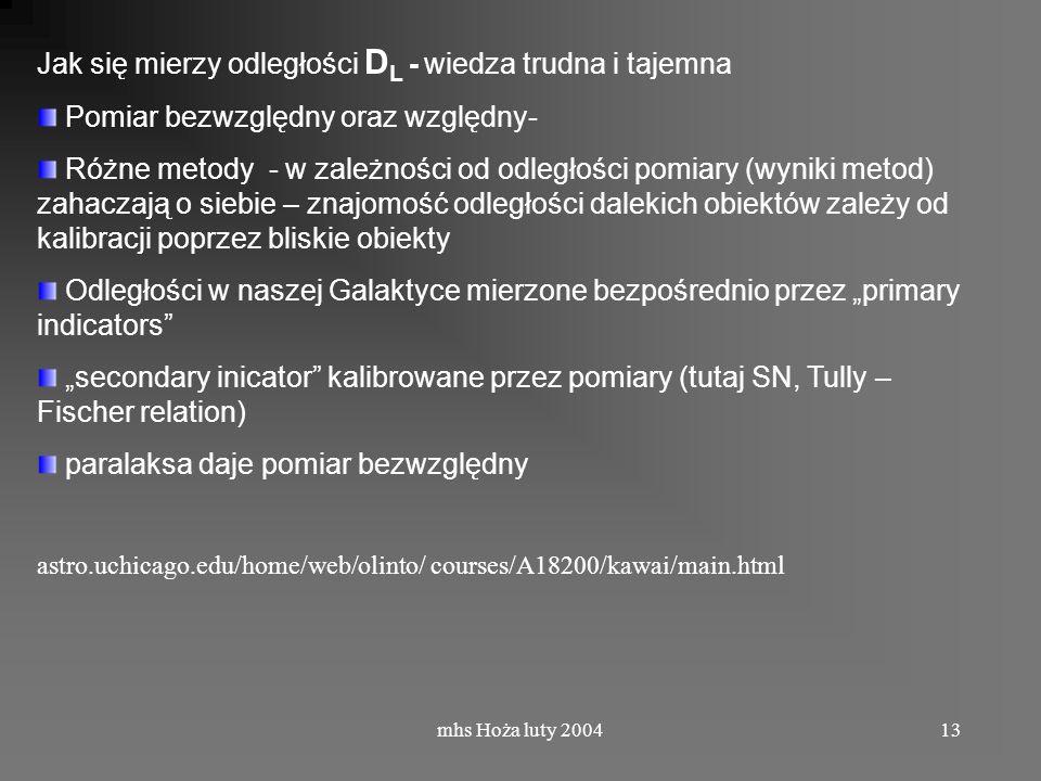 mhs Hoża luty 200413 Jak się mierzy odległości D L - wiedza trudna i tajemna Pomiar bezwzględny oraz względny- Różne metody - w zależności od odległości pomiary (wyniki metod) zahaczają o siebie – znajomość odległości dalekich obiektów zależy od kalibracji poprzez bliskie obiekty Odległości w naszej Galaktyce mierzone bezpośrednio przez primary indicators secondary inicator kalibrowane przez pomiary (tutaj SN, Tully – Fischer relation) paralaksa daje pomiar bezwzględny astro.uchicago.edu/home/web/olinto/ courses/A18200/kawai/main.html