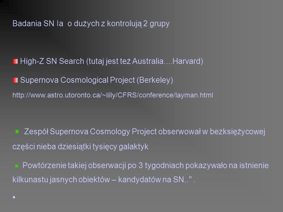 Badania SN Ia o dużych z kontrolują 2 grupy High-Z SN Search (tutaj jest też Australia....Harvard) Supernova Cosmological Project (Berkeley) http://www.astro.utoronto.ca/~lilly/CFRS/conference/layman.html Zespół Supernova Cosmology Project obserwował w bezksiężycowej części nieba dziesiątki tysięcy galaktyk Powtórzenie takiej obserwacji po 3 tygodniach pokazywało na istnienie kilkunastu jasnych obiektów – kandydatów na SN.. .