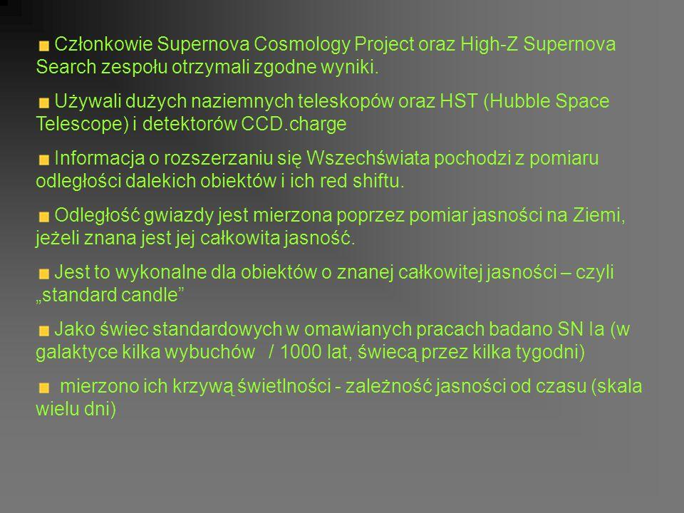 Wyniki z > 0.15 Supernova Cosmology Project High z SN Search Team