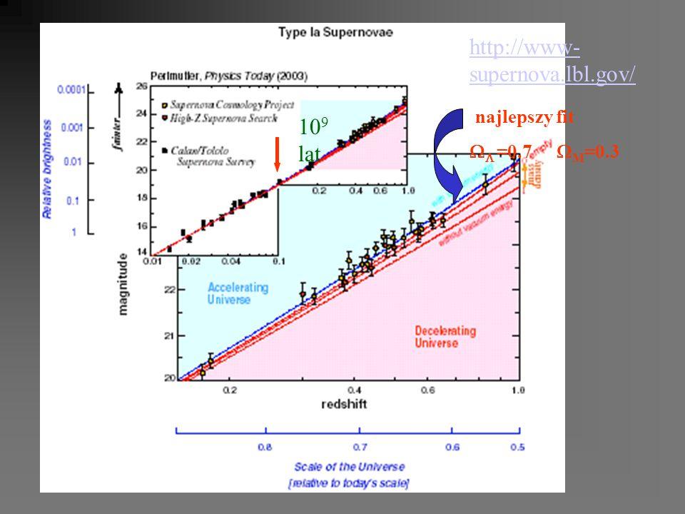 http://www- supernova.lbl.gov/ najlepszy fit =0.7 M =0.3 10 9 lat