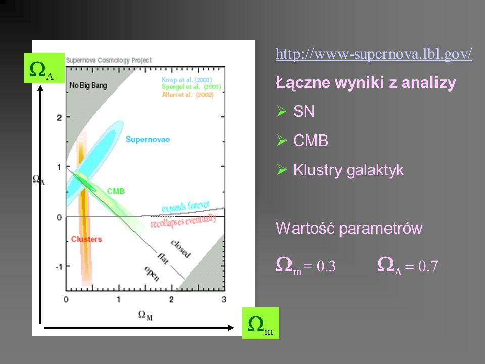 http://www-supernova.lbl.gov/ Łączne wyniki z analizy SN CMB Klustry galaktyk Wartość parametrów m = 0.3 m