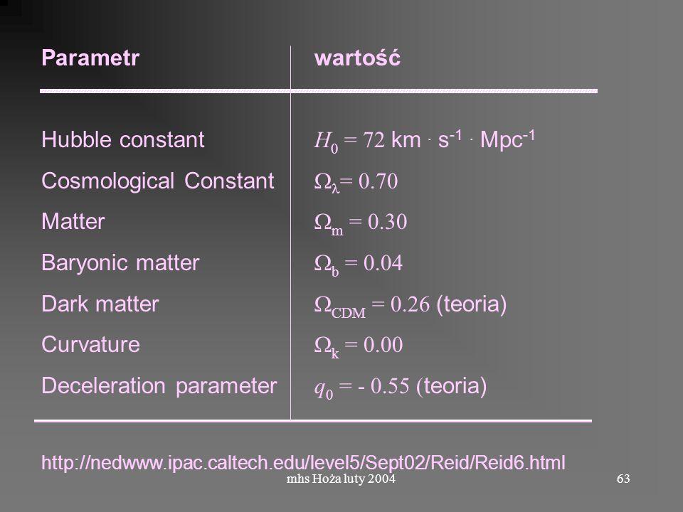 mhs Hoża luty 200463 Parametr wartość Hubble constant H 0 = 72 km.