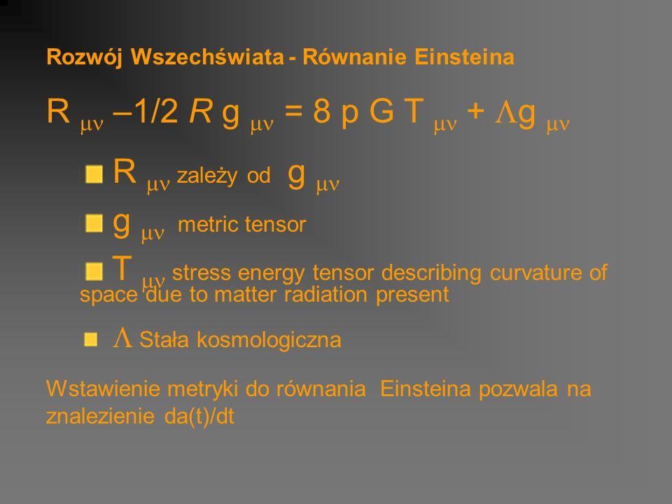 Rozwój Wszechświata - Równanie Einsteina R –1/2 R g = 8 p G T + g R zależy od g g metric tensor T stress energy tensor describing curvature of space due to matter radiation present Stała kosmologiczna Wstawienie metryki do równania Einsteina pozwala na znalezienie da(t)/dt