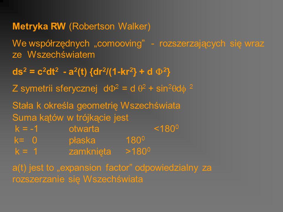 Metryka RW (Robertson Walker) We współrzędnych comooving - rozszerzających się wraz ze Wszechświatem ds 2 = c 2 dt 2 - a 2 (t) {dr 2 /(1-kr 2 } + d 2 } Z symetrii sferycznej d 2 = d 2 + sin 2 d 2 Stała k określa geometrię Wszechświata Suma kątów w trójkącie jest k = -1 otwarta<180 0 k= 0płaska180 0 k = 1zamknięta>180 0 a(t) jest to expansion factor odpowiedzialny za rozszerzanie się Wszechświata