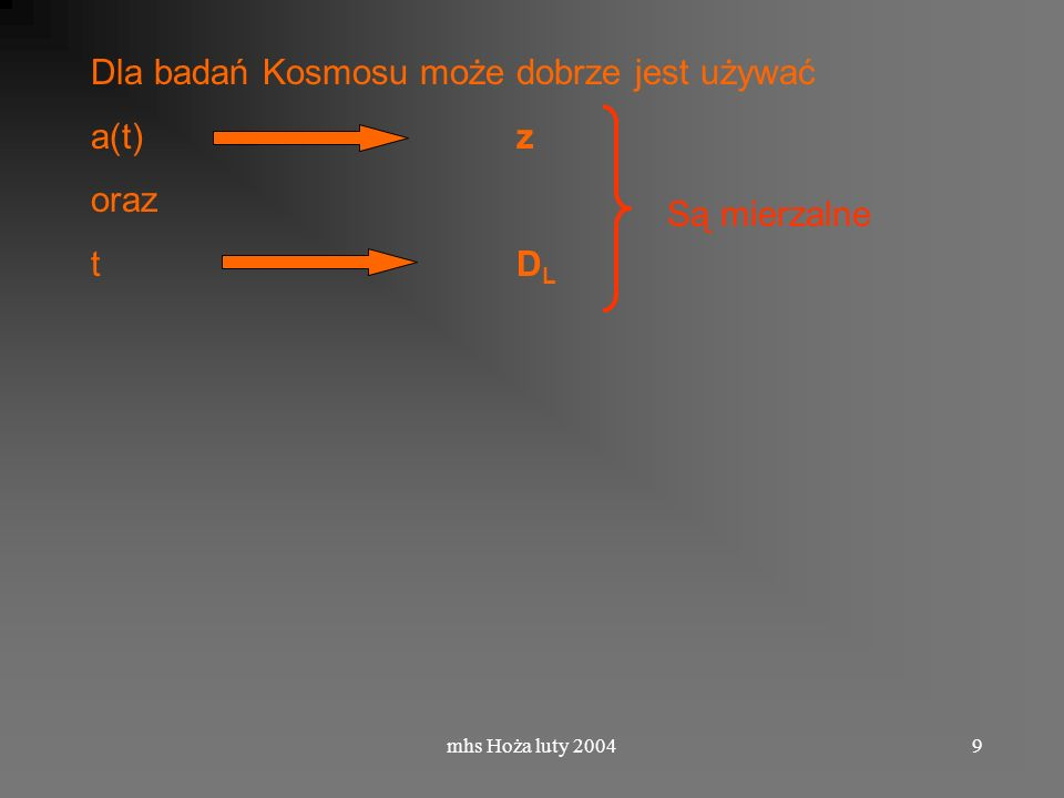 mhs Hoża luty 200430 Szerokość krzywej świetlności w dana jest przez w=s(1+z) http://xxx.lanl.gov/PS_cache/astro-ph/pdf/0104/0104382.pdf dw/dz = 1.07+-.06, czyli 18 różne od ds/dz = 0.05+-0.05 Rozszerzanie Wszechświata mierzy Red shift micro zegarem z okresem T = 2 × 10 -15 sec Krzywe świetlności SN Ia zegarem macroskopowym z okresem rzędu 4 tygodni T ~ 2.4 × 10 6 sec.