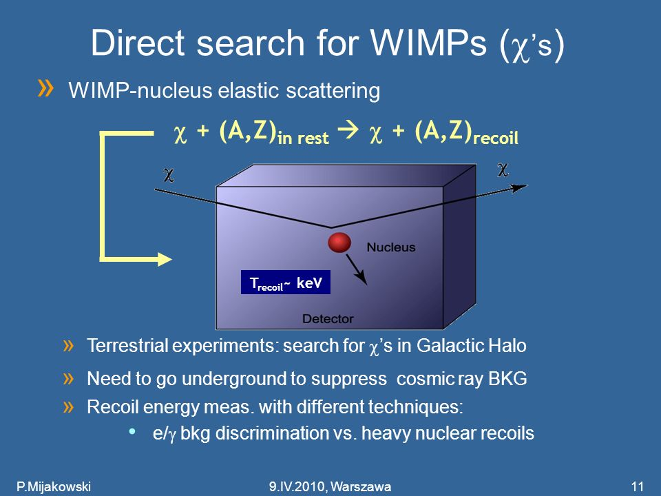 Direct search for WIMPs ( s ) » WIMP-nucleus elastic scattering T recoil ~ keV + (A,Z) in rest + (A,Z) recoil » Terrestrial experiments: search for s