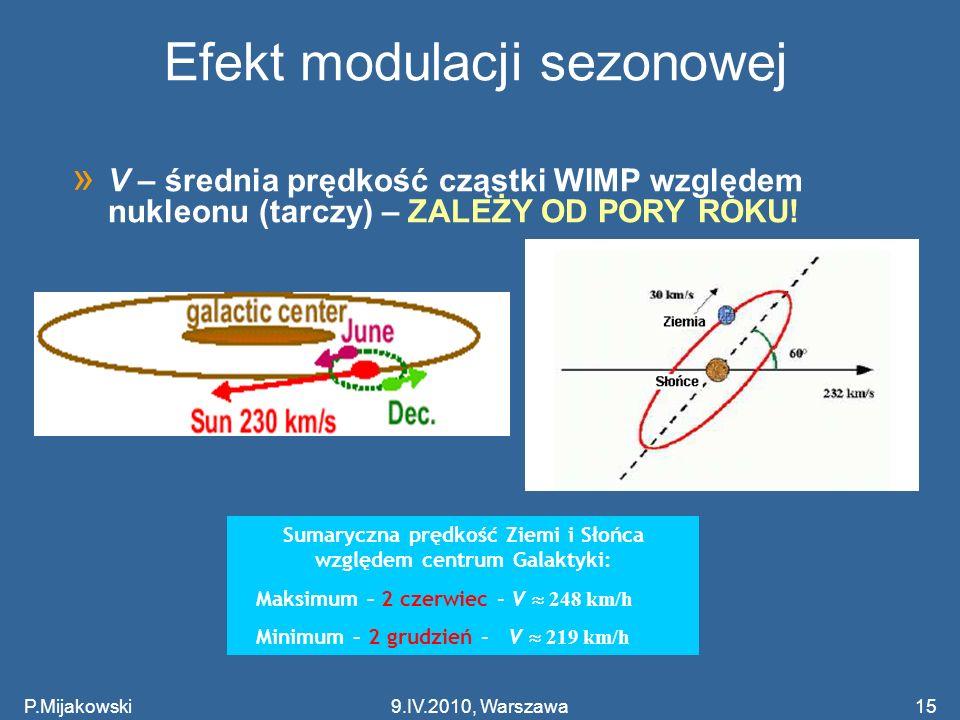 P.Mijakowski15 Efekt modulacji sezonowej » V – średnia prędkość cząstki WIMP względem nukleonu (tarczy) – ZALEŻY OD PORY ROKU! Sumaryczna prędkość Zie