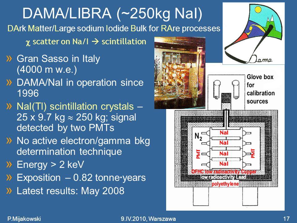 P.Mijakowski17 DAMA/LIBRA (~250kg NaI) DArk Matter/Large sodium Iodide Bulk for RAre processes » Gran Sasso in Italy (4000 m w.e.) » DAMA/NaI in opera