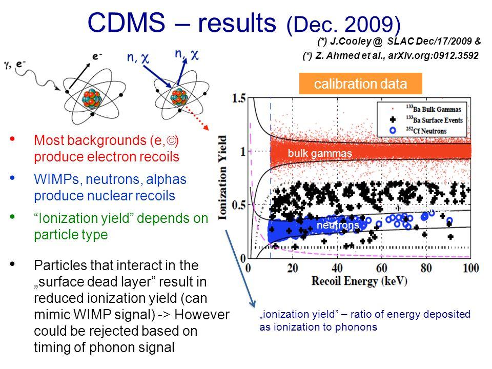 CDMS – results (Dec.