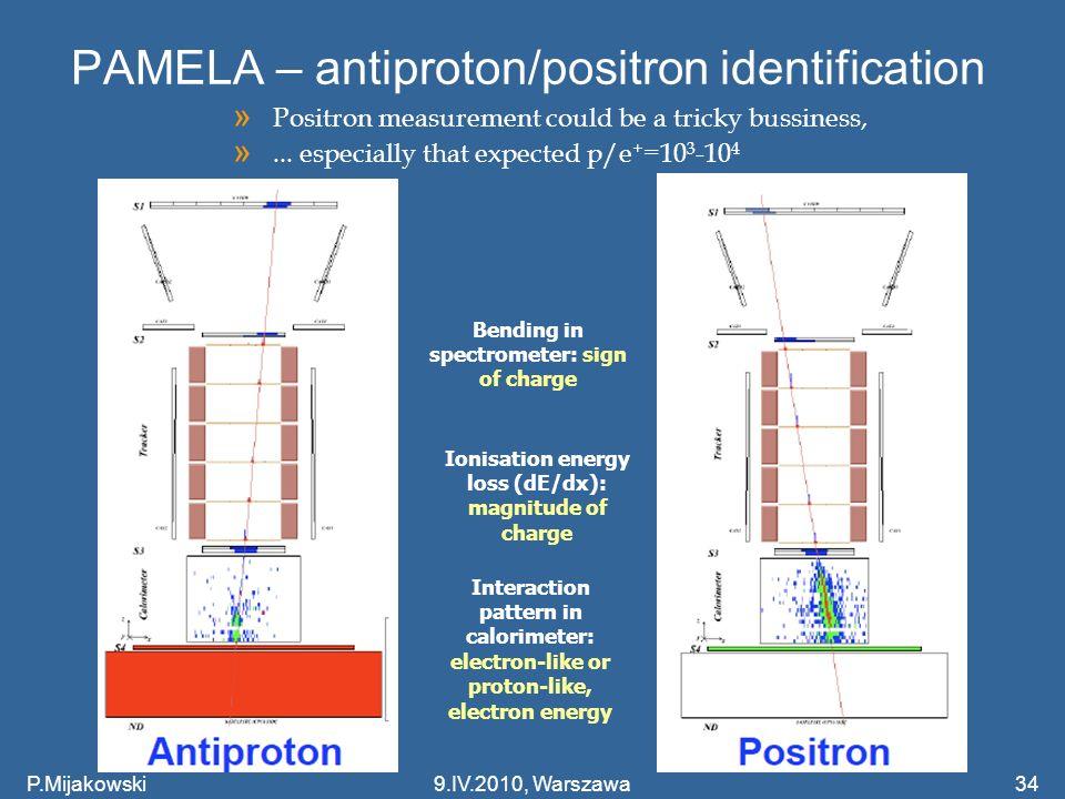 PAMELA – antiproton/positron identification P.Mijakowski9.IV.2010, Warszawa34 » Positron measurement could be a tricky bussiness, »... especially that