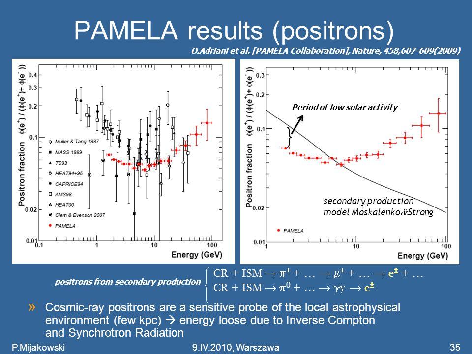 PAMELA results (positrons) O.Adriani et al. [PAMELA Collaboration], Nature, 458,607-609(2009) CR + ISM ± + … ± + … e ± + … CR + ISM 0 + … e ± positron