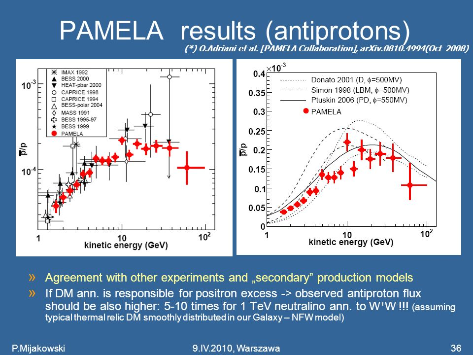 PAMELA results (antiprotons) (*) O.Adriani et al.