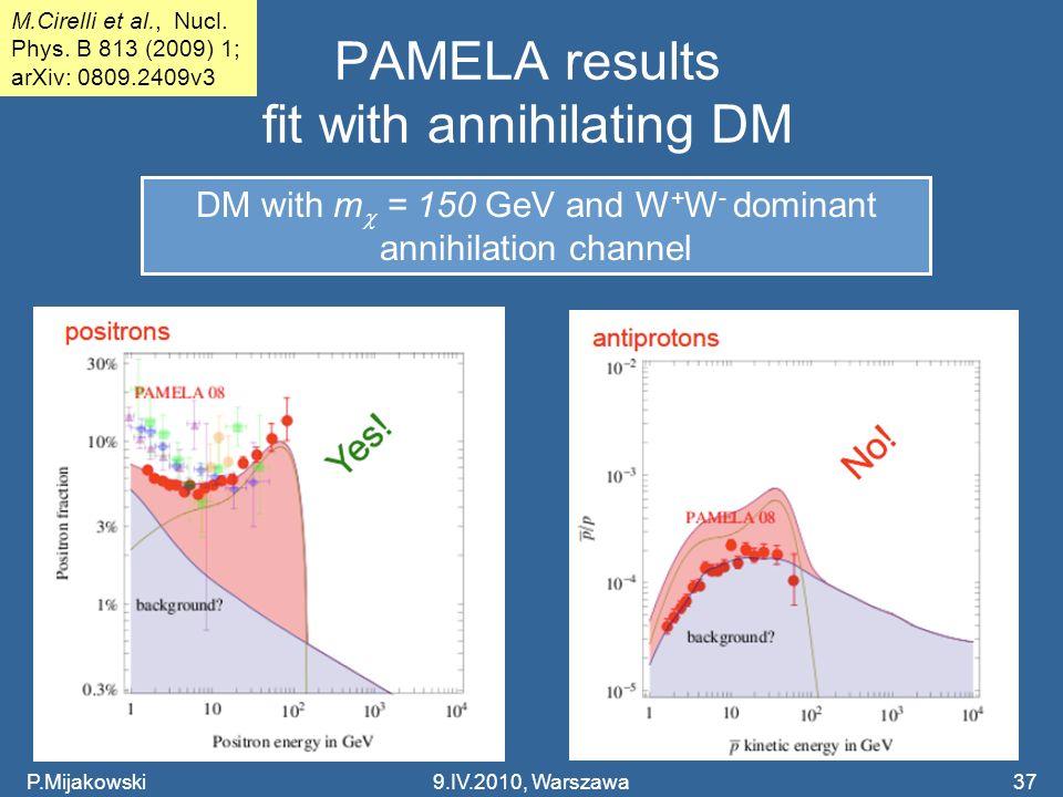 PAMELA results fit with annihilating DM P.Mijakowski9.IV.2010, Warszawa37 M.Cirelli et al., Nucl. Phys. B 813 (2009) 1; arXiv: 0809.2409v3 DM with m =