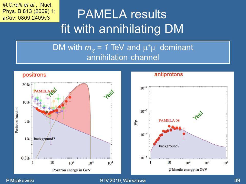 PAMELA results fit with annihilating DM P.Mijakowski9.IV.2010, Warszawa39 M.Cirelli et al., Nucl. Phys. B 813 (2009) 1; arXiv: 0809.2409v3 DM with m =