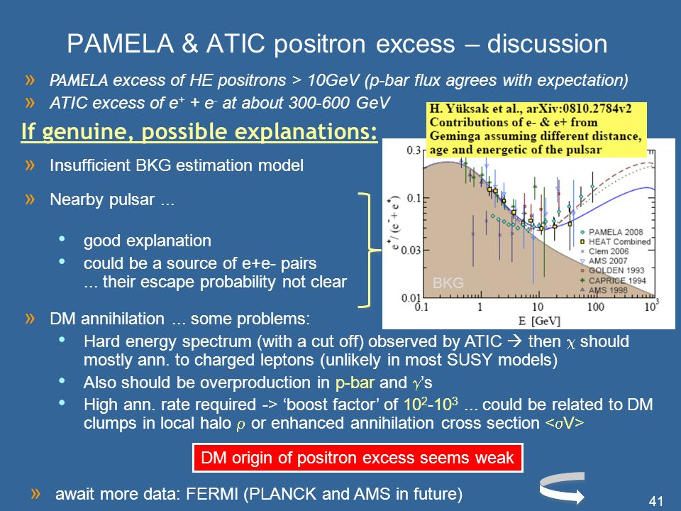 PAMELA & ATIC positron excess – discussion » PAMELA excess of HE positrons > 10GeV (p-bar flux agrees with expectation) » ATIC excess of e + + e - at about 300-600 GeV If genuine, possible explanations: 41 » Insufficient BKG estimation model » Nearby pulsar...
