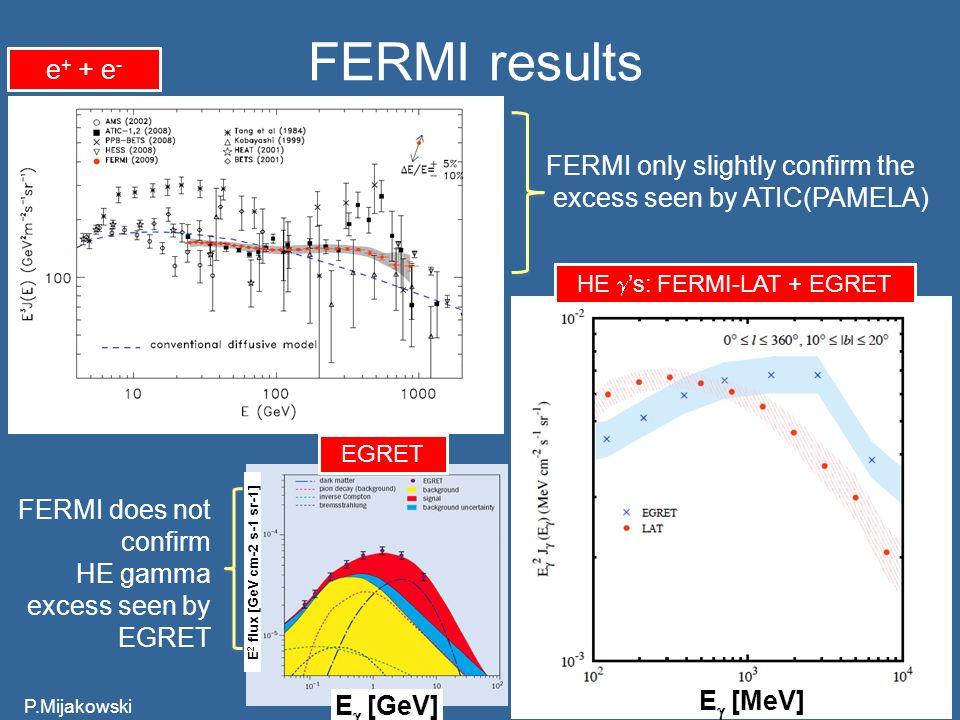 FERMI results P.Mijakowski FERMI does not confirm HE gamma excess seen by EGRET FERMI only slightly confirm the excess seen by ATIC(PAMELA) EGRET HE s