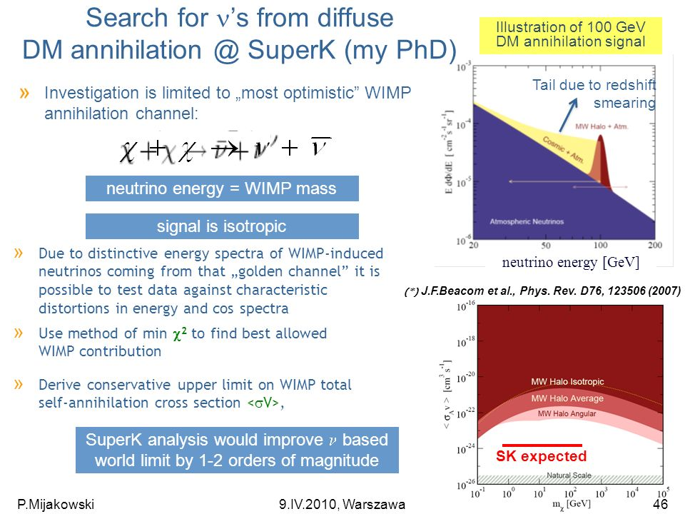 Search for s from diffuse DM annihilation @ SuperK (my PhD) » Investigation is limited to most optimistic WIMP annihilation channel: » Due to distinct