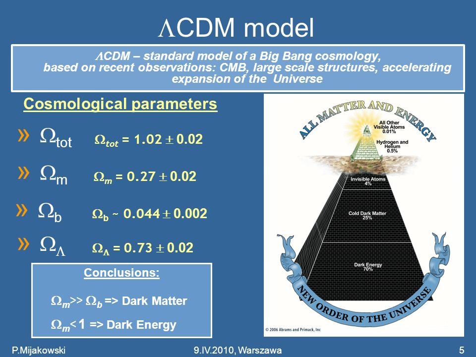P.Mijakowski5 CDM model Cosmological parameters » = 0.73 0.02 » tot tot = 1.02 0.02 » m m = 0.27 0.02 » b b ~ 0.044 0.002 Conclusions: m >> b => Dark