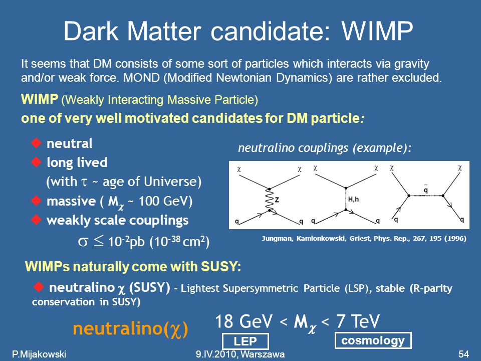 P.Mijakowski54 Dark Matter candidate: WIMP WIMP (Weakly Interacting Massive Particle) one of very well motivated candidates for DM particle: neutral l