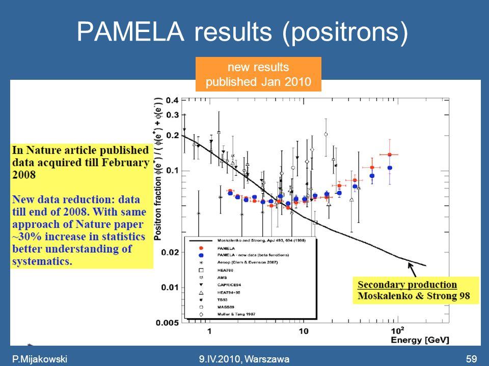 PAMELA results (positrons) 59P.Mijakowski9.IV.2010, Warszawa new results published Jan 2010
