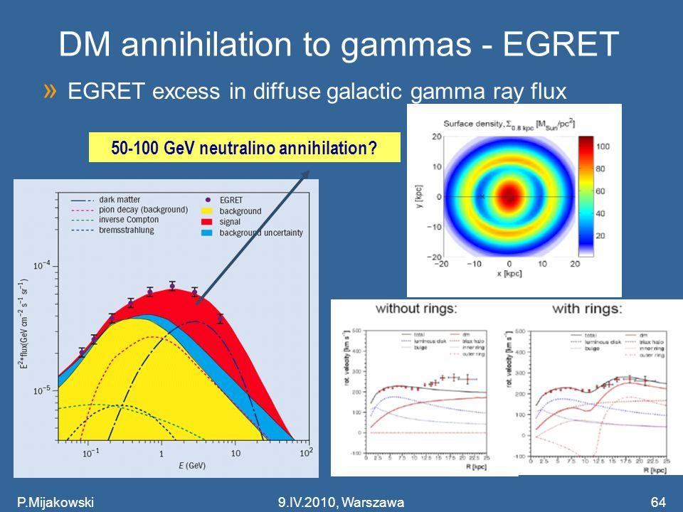P.Mijakowski64 DM annihilation to gammas - EGRET » EGRET excess in diffuse galactic gamma ray flux 50-100 GeV neutralino annihilation? 9.IV.2010, Wars