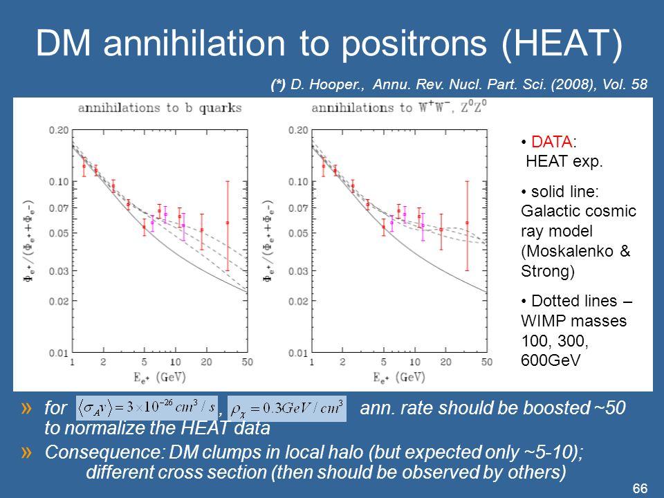66 DM annihilation to positrons (HEAT) DATA: HEAT exp.