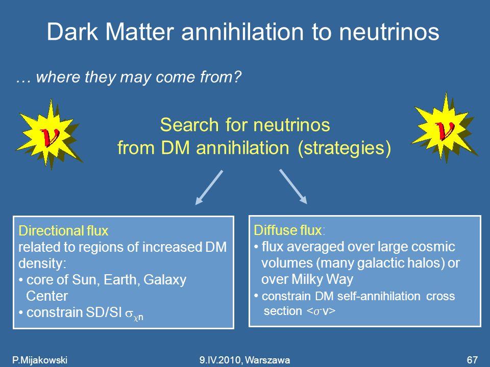 P.Mijakowski67 Dark Matter annihilation to neutrinos … where they may come from.