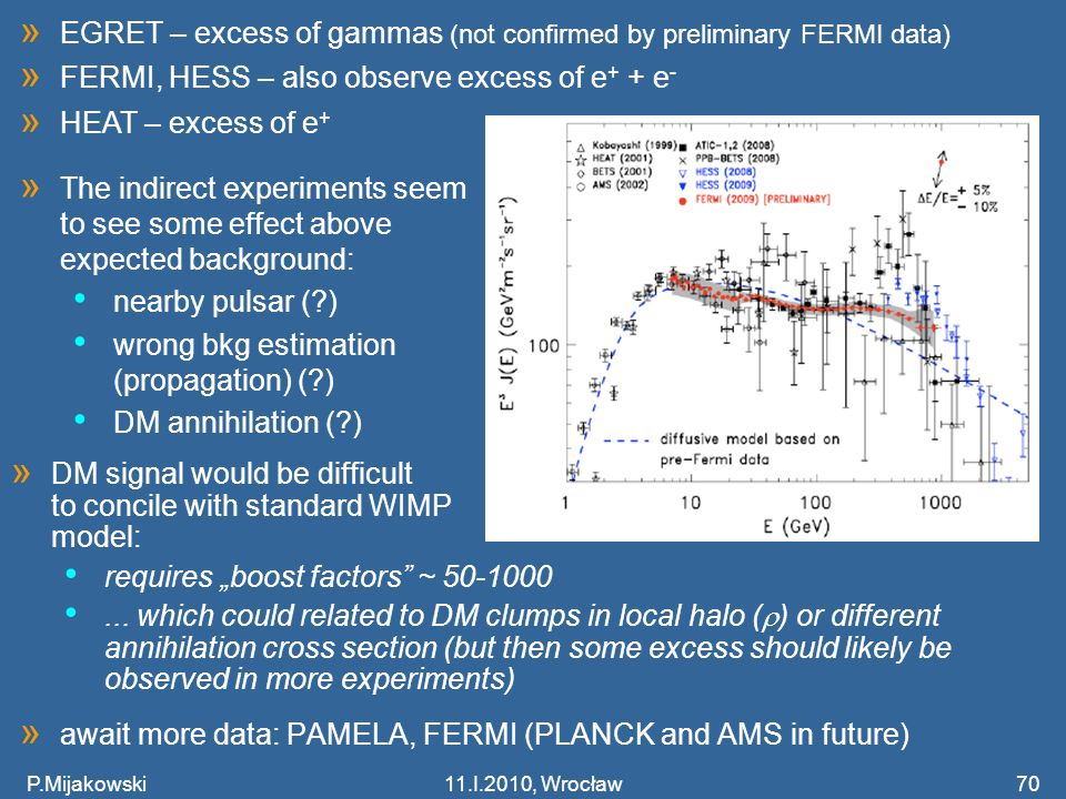» EGRET – excess of gammas (not confirmed by preliminary FERMI data) P.Mijakowski11.I.2010, Wrocław70 » DM signal would be difficult to concile with standard WIMP model: requires boost factors ~ 50-1000...