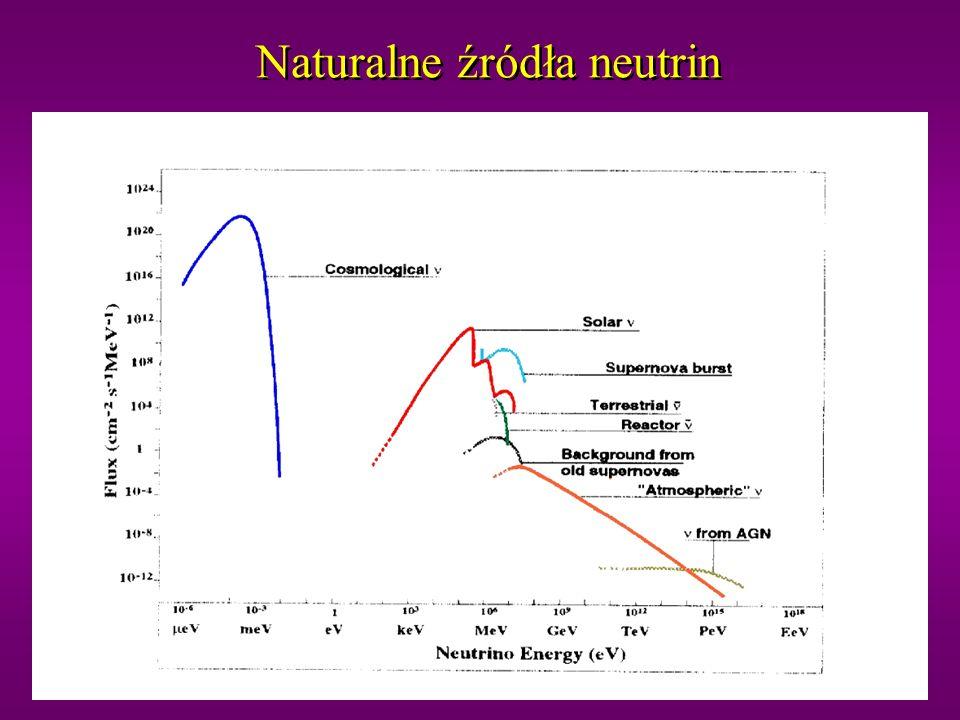 Neutrina wokół nas Słońce emituje: 2x10 38 ν/sec Na Ziemię przybywa: > 4x10 10 ν/sec/cm 2 We wszechświecie: 330 ν/cm 3 (3 razy mniej niż fotonów, ale
