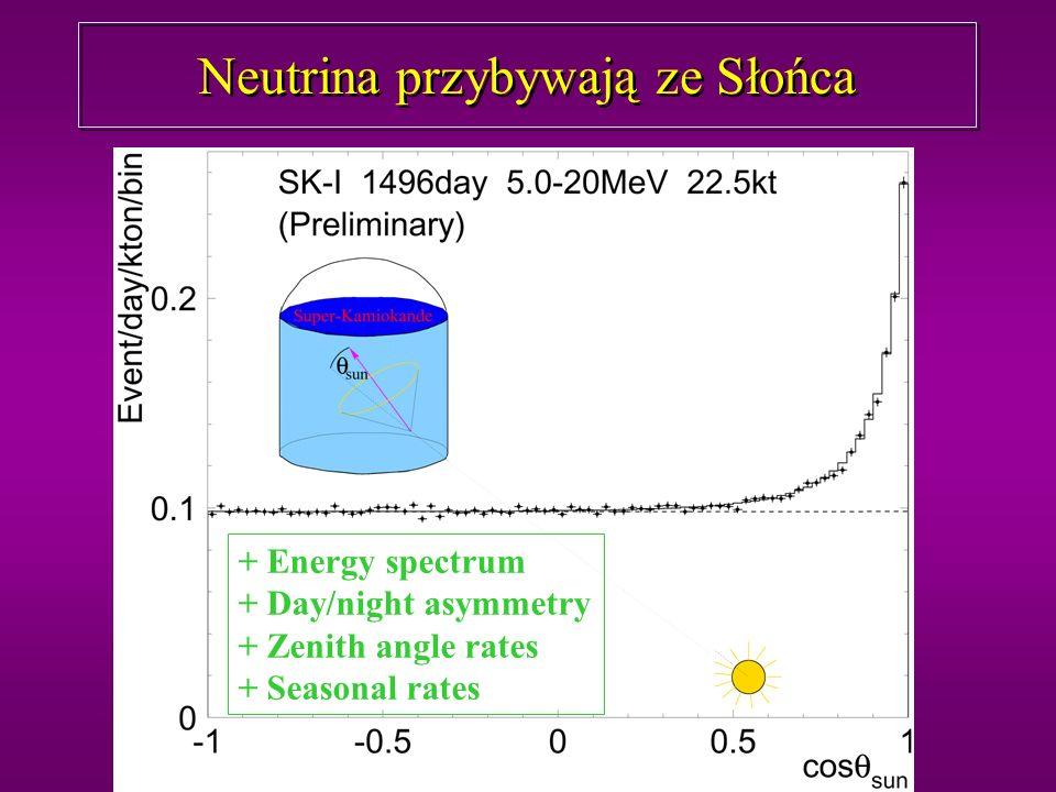 Eksperymenty słoneczne Radio-Chemiczne(CC): Homestake (Chlor), Gallex (Gal), SAGE (Gal), GNO (Gal) Rozpraszanie elastyczne na elektronach (CC+NC): Kam