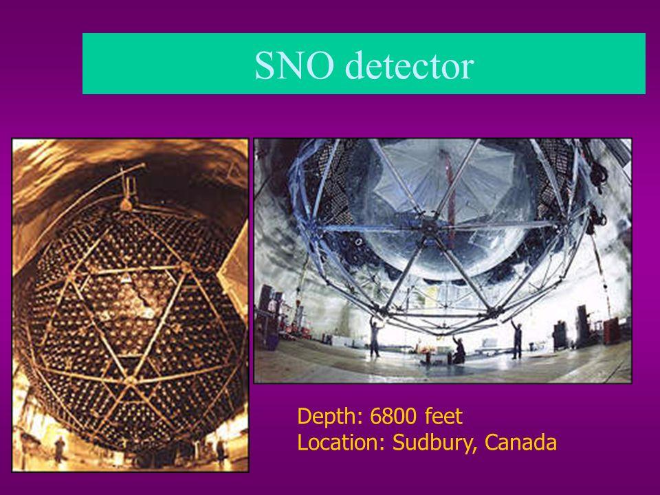 SNO (Sudbury Neutrino Observatory) Nowy wodny detektor czerenkowski: –2 km pod ziemią –1000 ton D 2 O –10 4 - 8 PMTs –6500 ton H 2 O