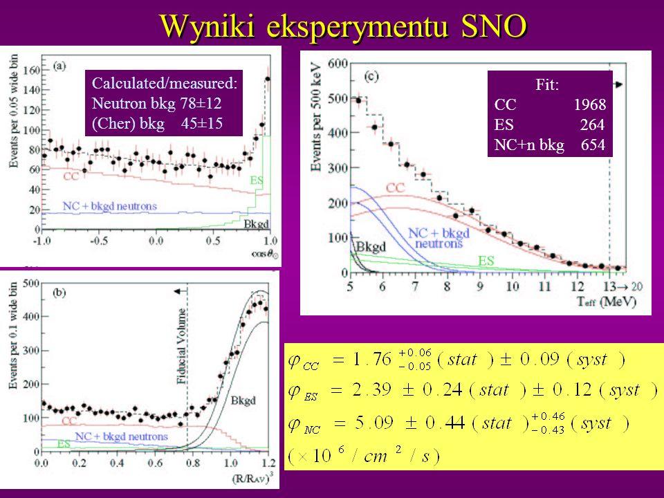 Reakcje Charged Current : Tylko dla e Elektrony słabo pamiętaja kierunek neutrina Reakcje Neutral Current: Dla wszystkich zapachów neutrin Trzeba reje
