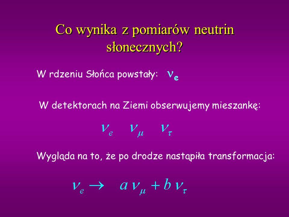 Oscylacje neutrin – wyniki ze SNO i SK SK CC = e ES = e +0.154, SNO CC = 1.7 6 0.1 1 SK ES = 2.32 0.09, = 3. 45 0.65 X = 5. 21 0. 66 ( całkowity strum