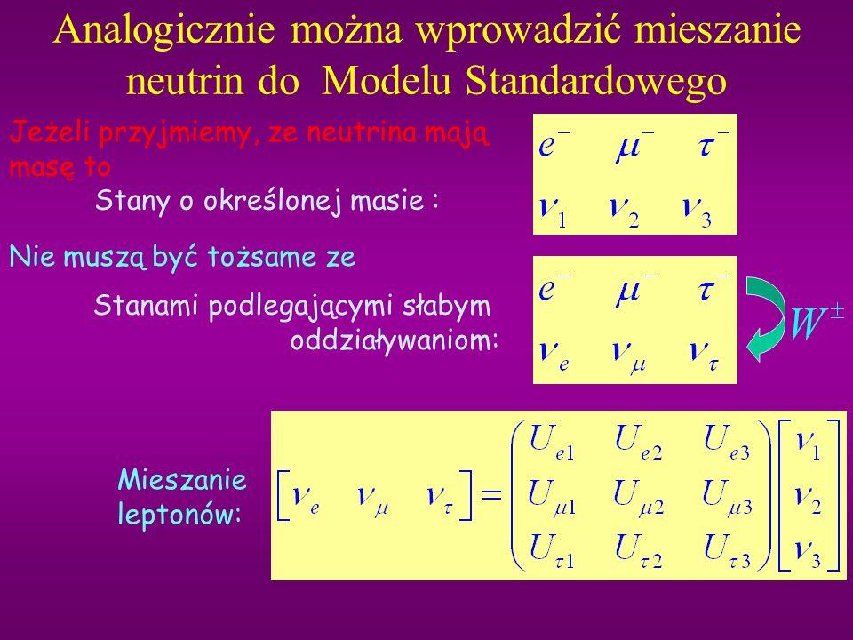 Mieszanie kwarków w Modelu Standardowym uc t d`s` b` Wg mechaniki kwantowej Stany o dobrze określonych masach nie muszą być takie same jak uc t ds b S