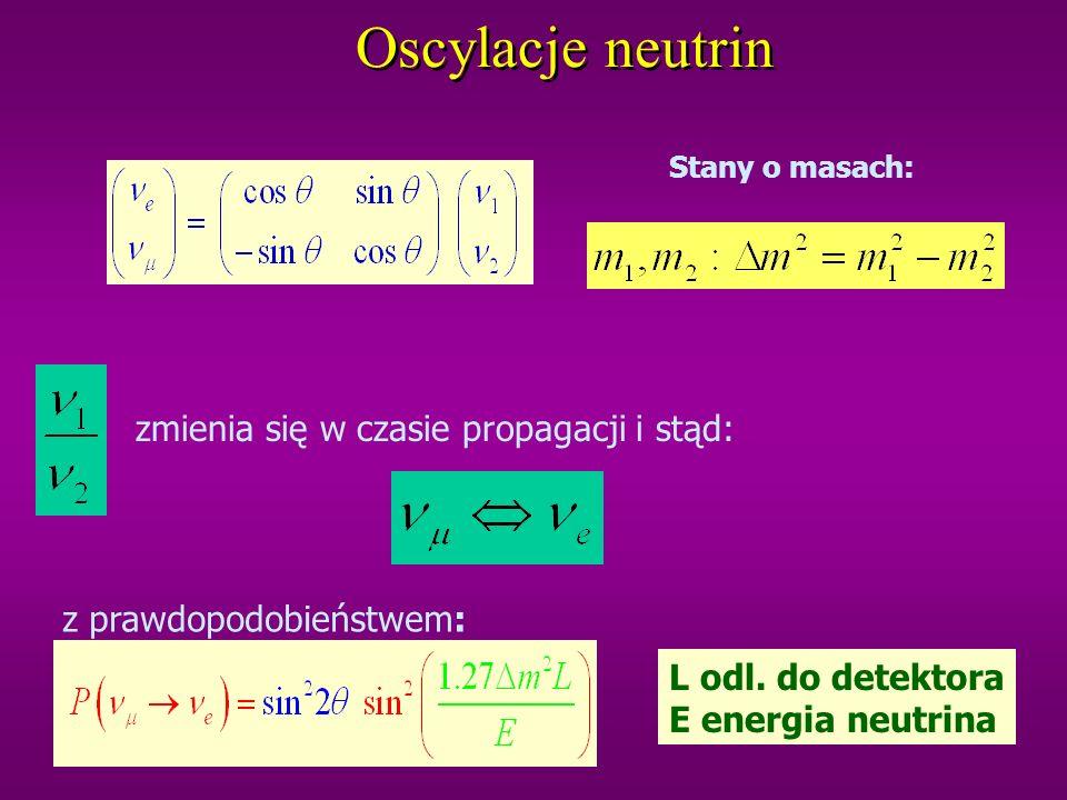 Analogicznie można wprowadzić mieszanie neutrin do Modelu Standardowego Jeżeli przyjmiemy, ze neutrina mają masę to Stany o określonej masie : Stanami