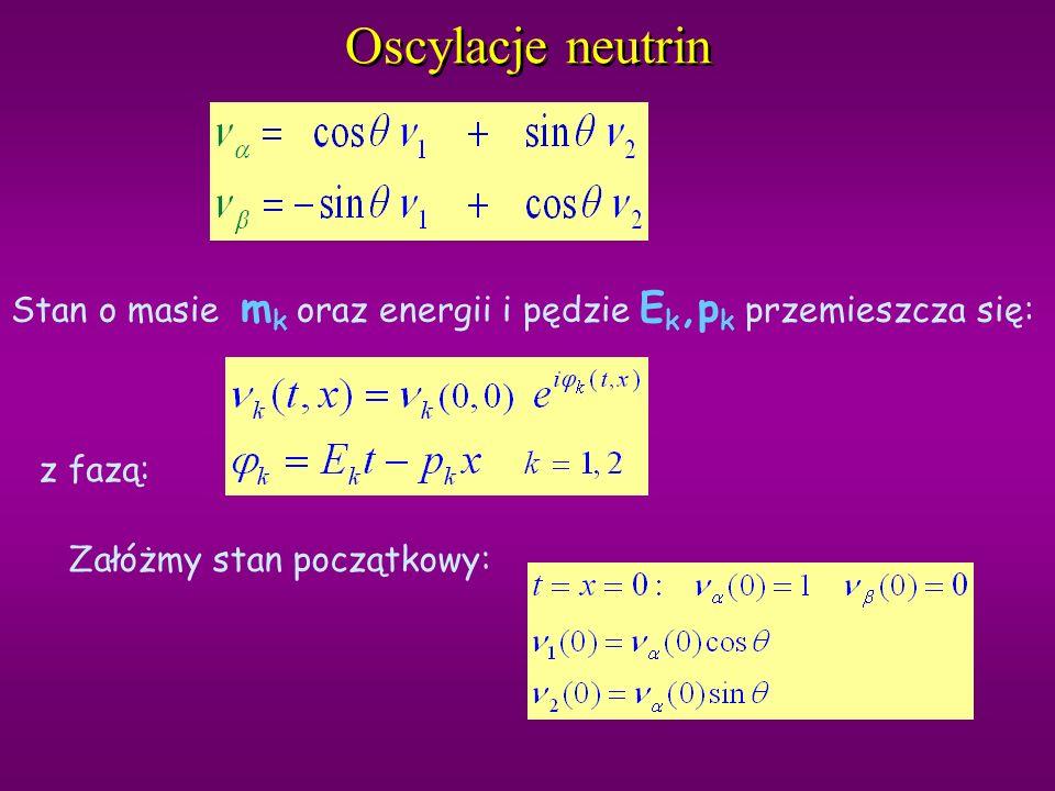 Oscylacje neutrin zmienia się w czasie propagacji i stąd: z prawdopodobieństwem: L odl. do detektora E energia neutrina Stany o masach: