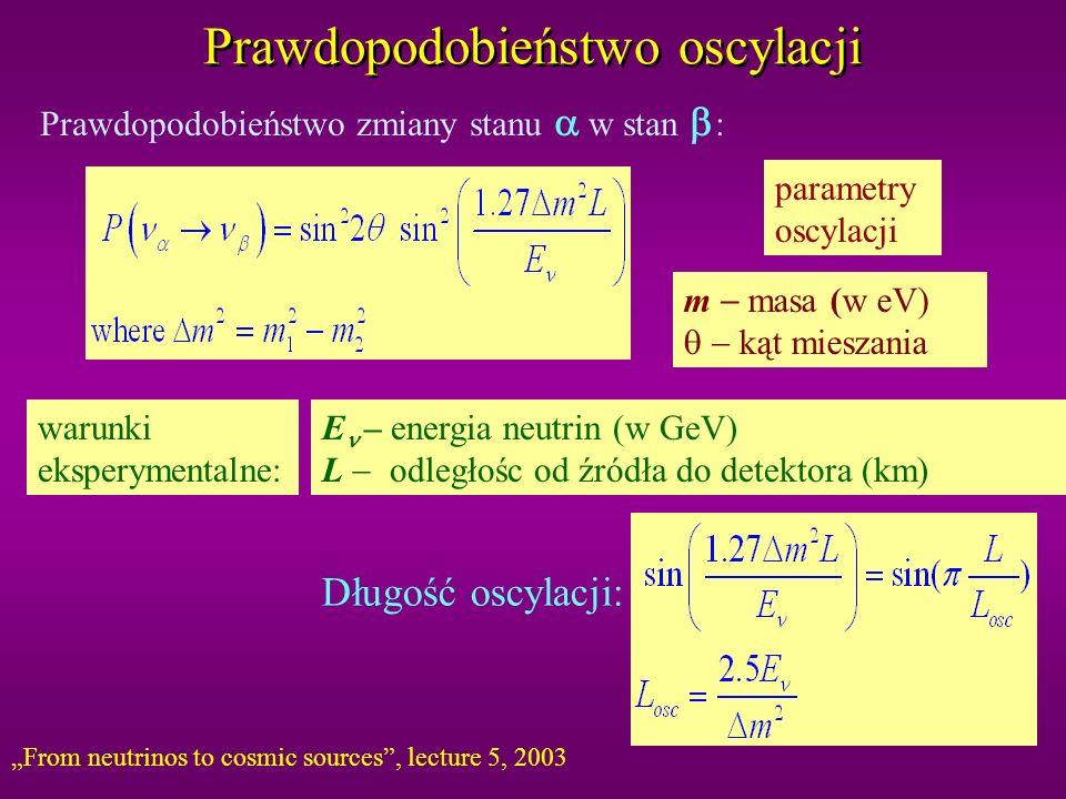 Podsumowanie Atmosferyczne neutrina mionowe oscylują: Słoneczne neutrina elektronowe oscylują: – e cosθ 23 - sinθ 23 –KamLAND potwierdza to rozwiązani