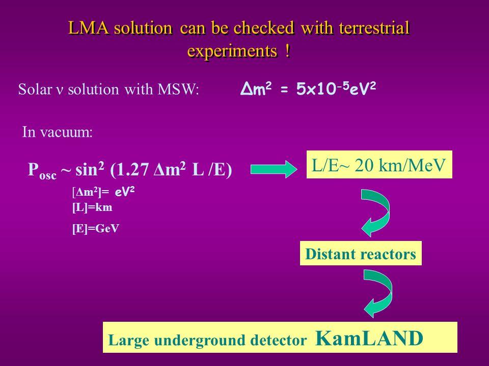 Prawdopodobieństwo oscylacji From neutrinos to cosmic sources, lecture 5, 2003 Prawdopodobieństwo zmiany stanu w stan : E – energia neutrin (w GeV) L