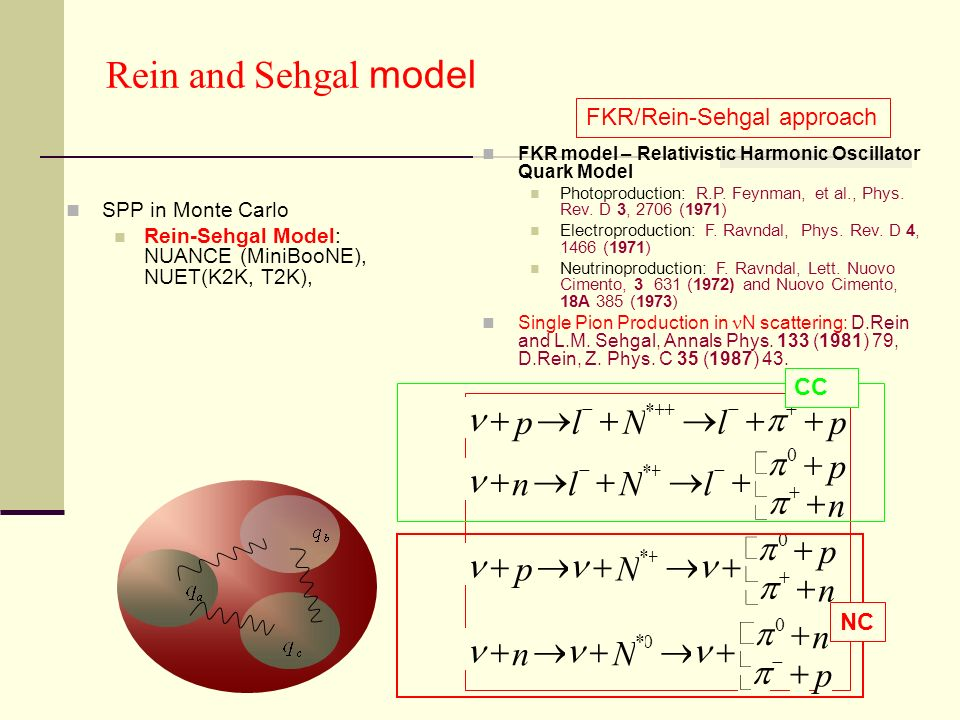 Rein and Sehgal model SPP in Monte Carlo Rein-Sehgal Model: NUANCE (MiniBooNE), NUET(K2K, T2K), FKR model – Relativistic Harmonic Oscillator Quark Model Photoproduction: R.P.