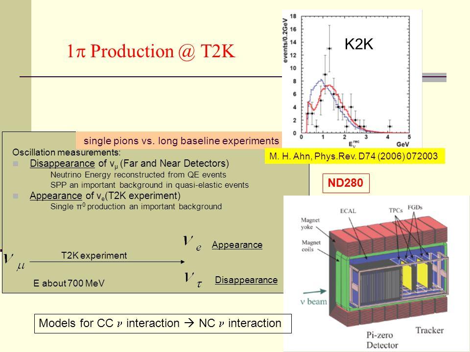 FKR/RS model vs.