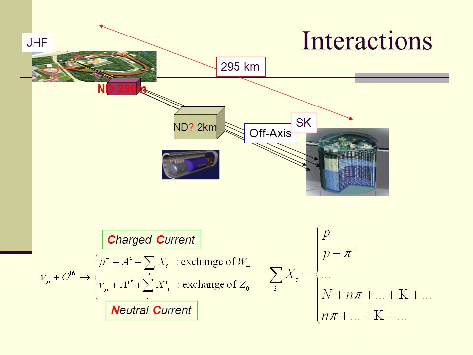 Flux uncertainty normalization Analogically the th cross section is obtained Chi-2 method Total # sections