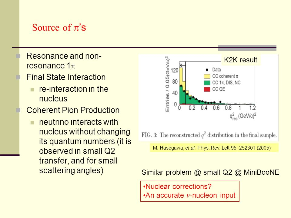 Source of s Resonance and non- resonance 1 Final State Interaction re-interaction in the nucleus Coherent Pion Production neutrino interacts with nucleus without changing its quantum numbers (it is observed in small Q2 transfer, and for small scattering angles) M.