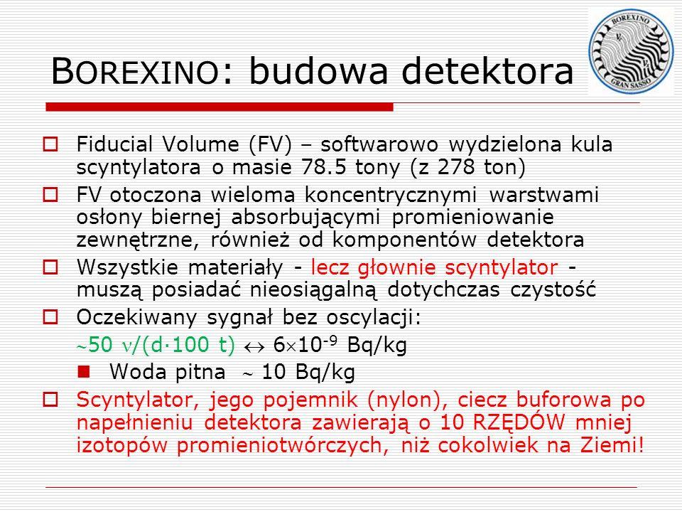 B OREXINO : budowa detektora Fiducial Volume (FV) – softwarowo wydzielona kula scyntylatora o masie 78.5 tony (z 278 ton) FV otoczona wieloma koncentr