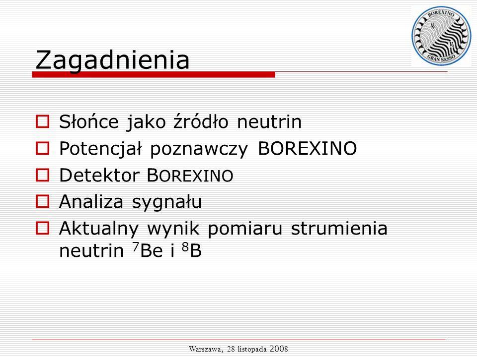 Warszawa, 28 listopada 200 8 Zagadnienia Słońce jako źródło neutrin Potencjał poznawczy BOREXINO Detektor B OREXINO Analiza sygnału Aktualny wynik pom
