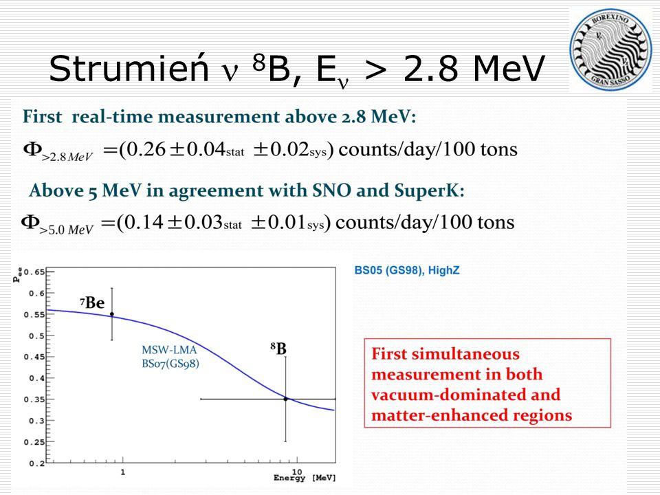 Strumień 8 B, E > 2.8 MeV