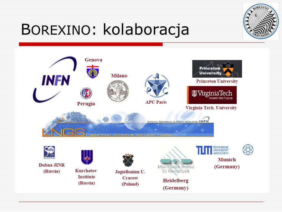B OREXINO : kolaboracja